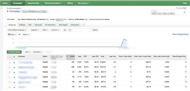 Adwords conversion tracking dashboard