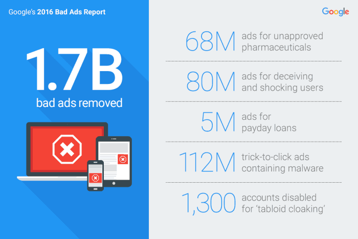 google bad ads report