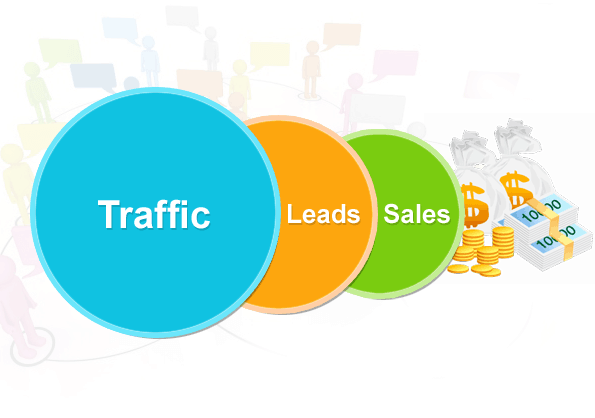 traffic, leads, sales